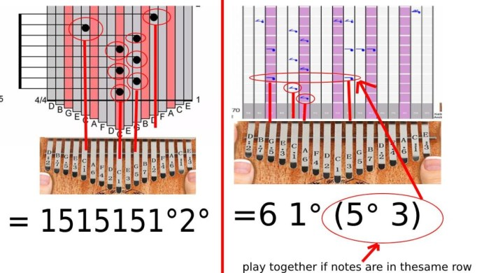 Quick Guide On How To Read Kalimba Tablature PDF For Beginners