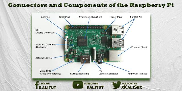 Raspberry Pi Connectors