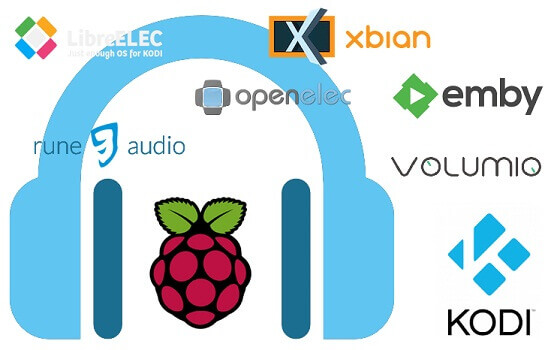Raspberry pi as media center