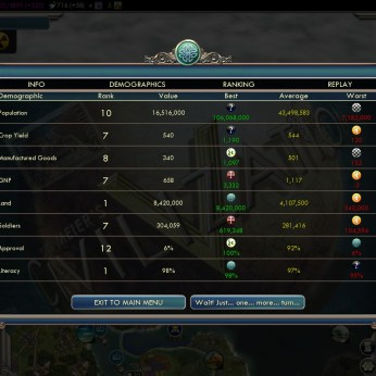 Civilization 5 Into the Renaissance Celts Deity Win Biggest Land
