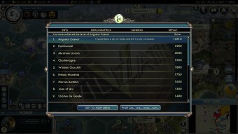 Civilization 5 Into the Renaissance Turks Deity Win Ranking