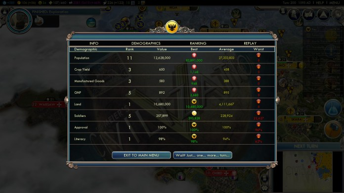 Civilization 5 Into the Renaissance Yokes on the Mongols - Win Demographics