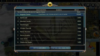 Civilization 5 Into the Renaissance Russia Deity - High Score