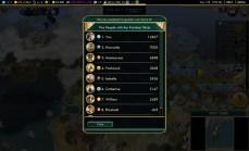 Civilization 5 Conquest of the New World Tout le Monde Francophone - Military Might