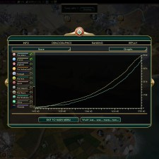 Civilization 5 Conquest of the New World Aztecs Deity 3a - Losing to France