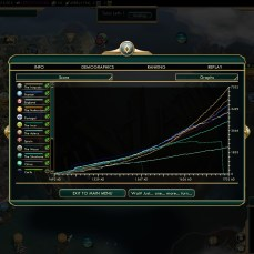 Conquest of the New World League of Extraordinary Hoyanehs - 7.3k after 7 hours