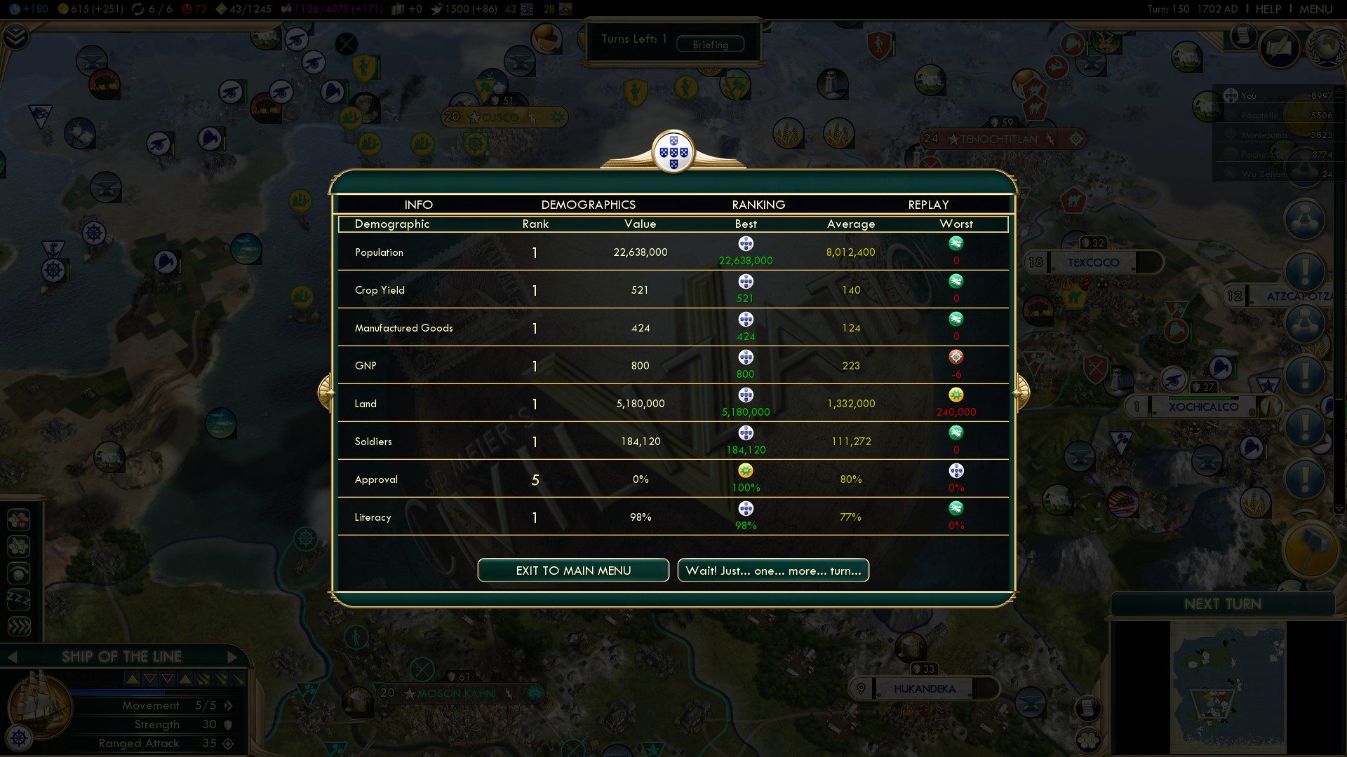 Civilization 5 Conquest of the New World Portugal Deity - Demographics