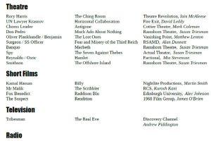 Screenshot of Kal Sabir's Resume.