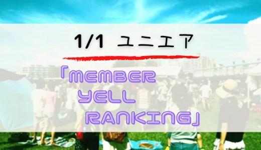 【ユニエア】1/1よりサイン入るグッズ獲得のチャンス「MEMBER YELL RANKING」開催
