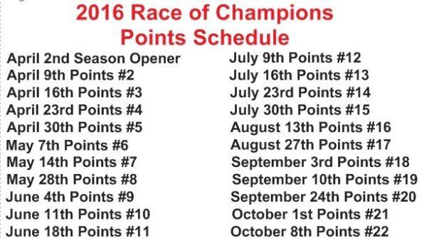 2016 Points Schedule