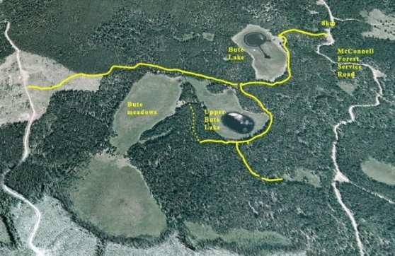 Bute Lakes