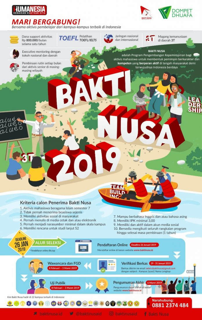 Beasiswa Aktivis Nusantara 2019