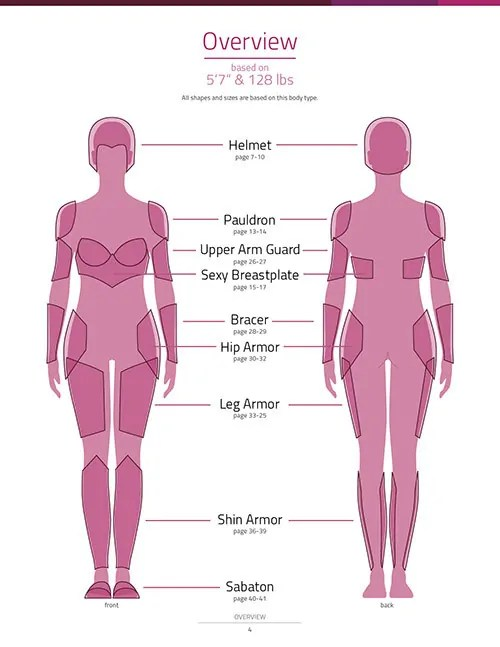 Female Armor Pattern Collection Download Pdf