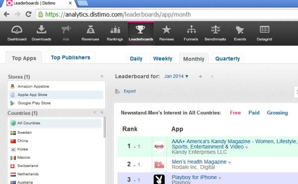 Top Downloaded Newsstand Men's Magazines iTunes 2014