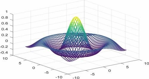 குனு ஆக்டேவ் 3D கண்ணி வரைபடம்