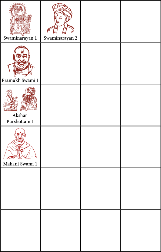Hindu Wedding Symbols CardFusion