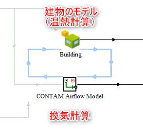 BuildingとCONTAMの接続
