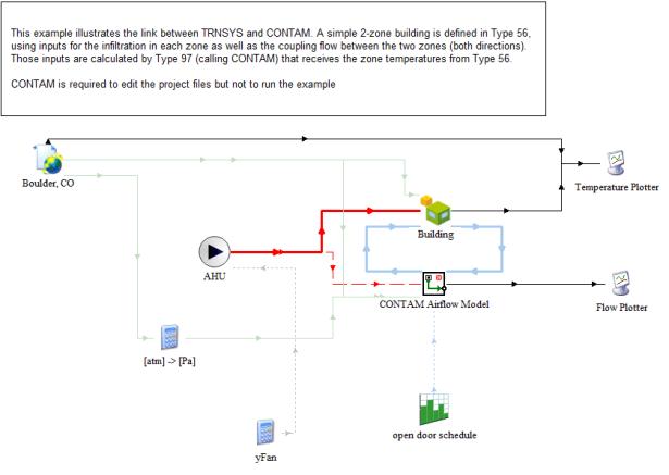 サンプル C:\TRNSYS18\Examples\Calling_Contam\CombinedThermalAirflow_AHU.tpf