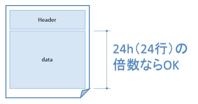 気象データのファイル構造