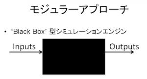 一つ一つは汎用機能のブラックボックス