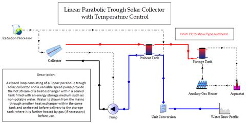 太陽熱集熱システム