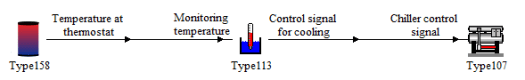 Aquastat(Type113)
