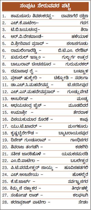 Karnataka Cabinet Ministers List 2018 Pdf | www ...