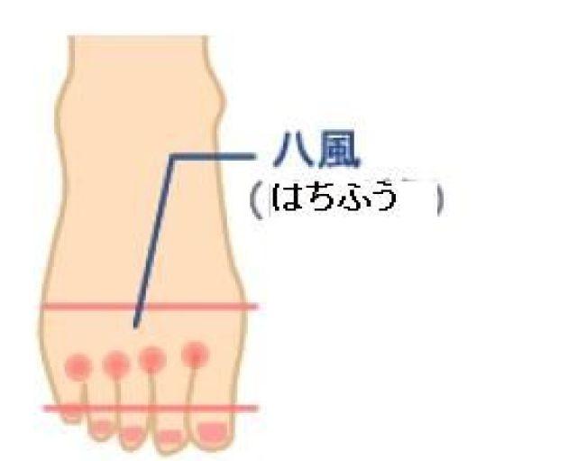 八風(はっふう)
