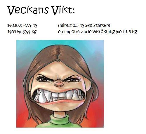 vikt 140314