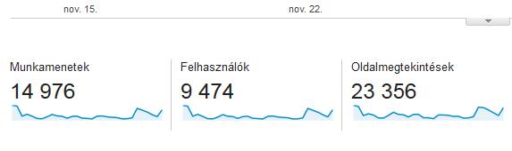 analytics_november