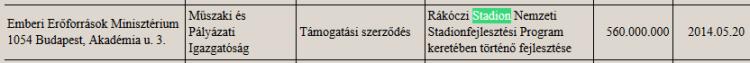 kaposvar_stadion_szerz