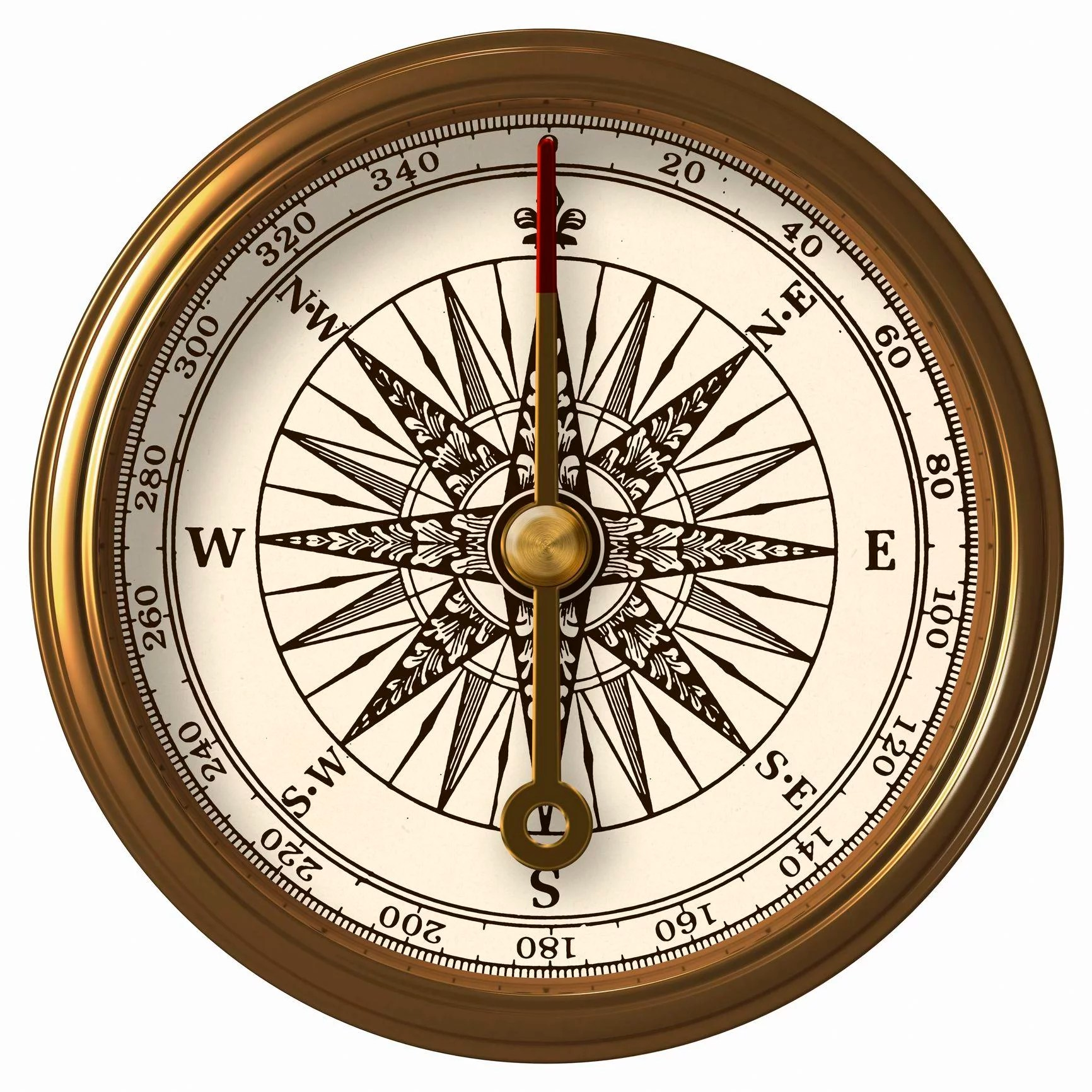 Compass Points In French Ks2