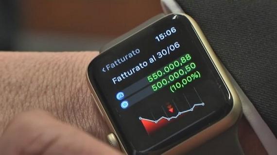 Un orologio anticipa la crisi aziendale
