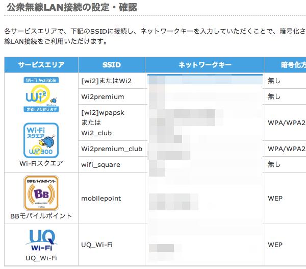 wi2-mypage-public-lan