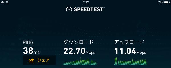HT100LNのIIJmioの通信速度