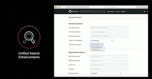 GitHub Unified Search