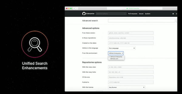 GitHub Unified Search
