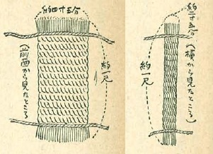 Illustrations of traditional makiwara pads, made of rice rope wrapped around a bundle of rice straw