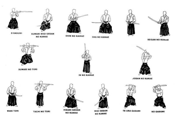 The kamae of Katori Shinto-Ryu swordsmanship
