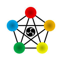 The Five Elements of Karate