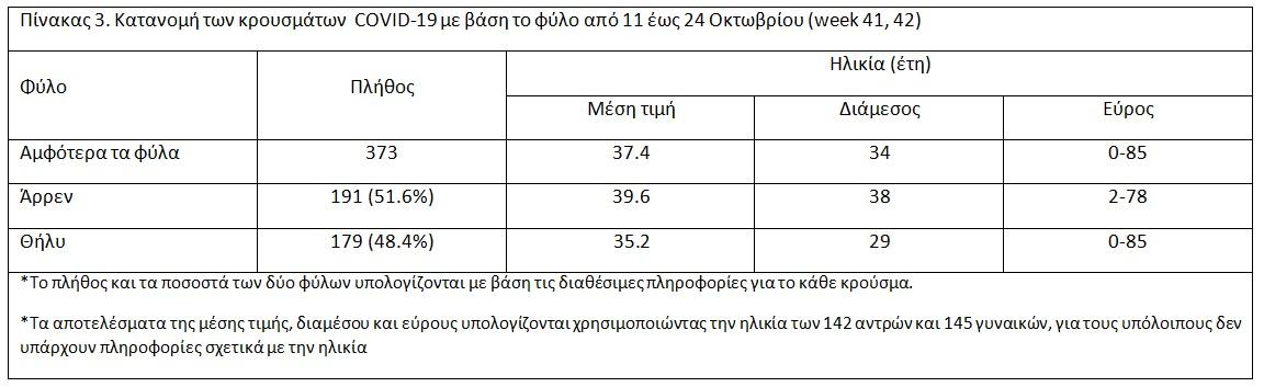covid karditsa3