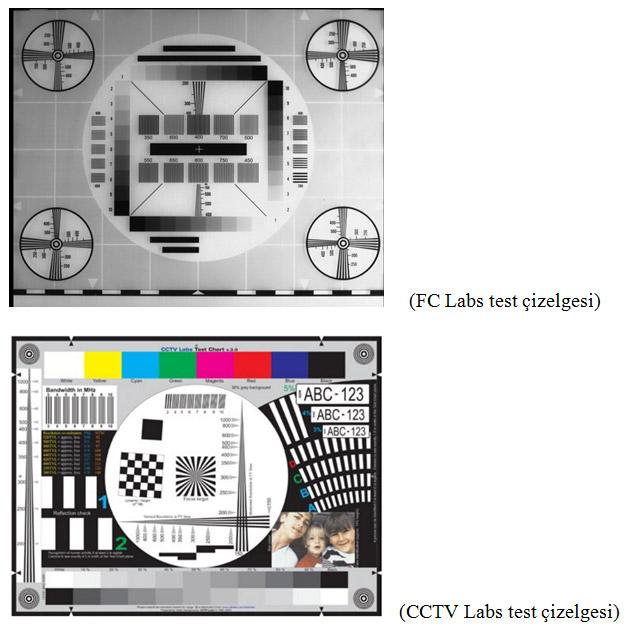 CCTV Kameraları Test Çizelgesi