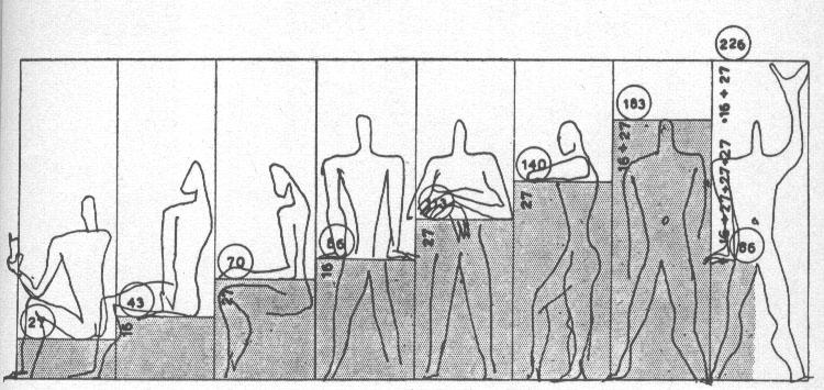 "Le Corbusier's ""Modulor"""