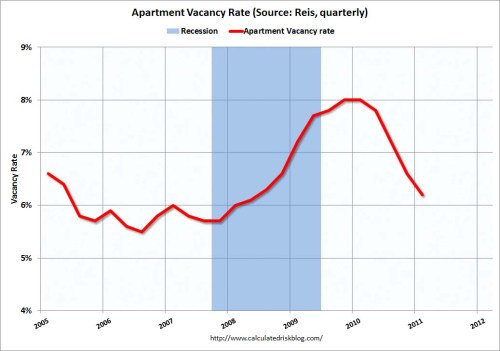 Rent Prices are on the Rise - Should You Rent or Should You Own?