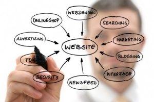 pagina-web-empresa
