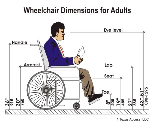 Wheelchair Dimension Measurement