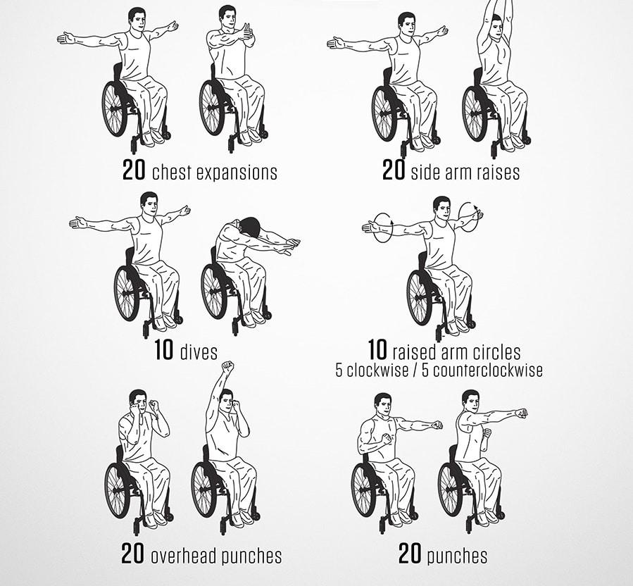 wheelchair-users-activities