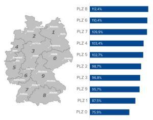 Gehälter nach PLZ im Vergleich. Quelle: Compensation Partner