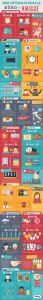 Business Etikette international. Quelle: Viking
