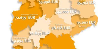 Gehalt Einkäufer Gehaltsreport 2017 Quelle: Kloepfel Group